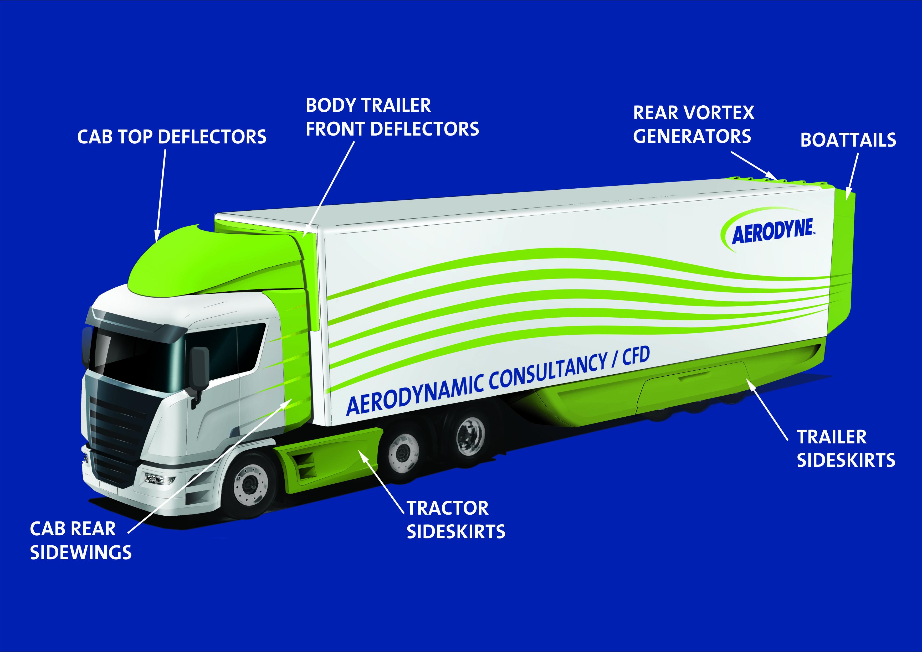 Looking For Fuel Savings Visit Aerodyne At The Cv Show